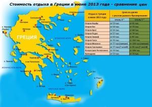 Стоимость поездки в Грецию летом 2013 года